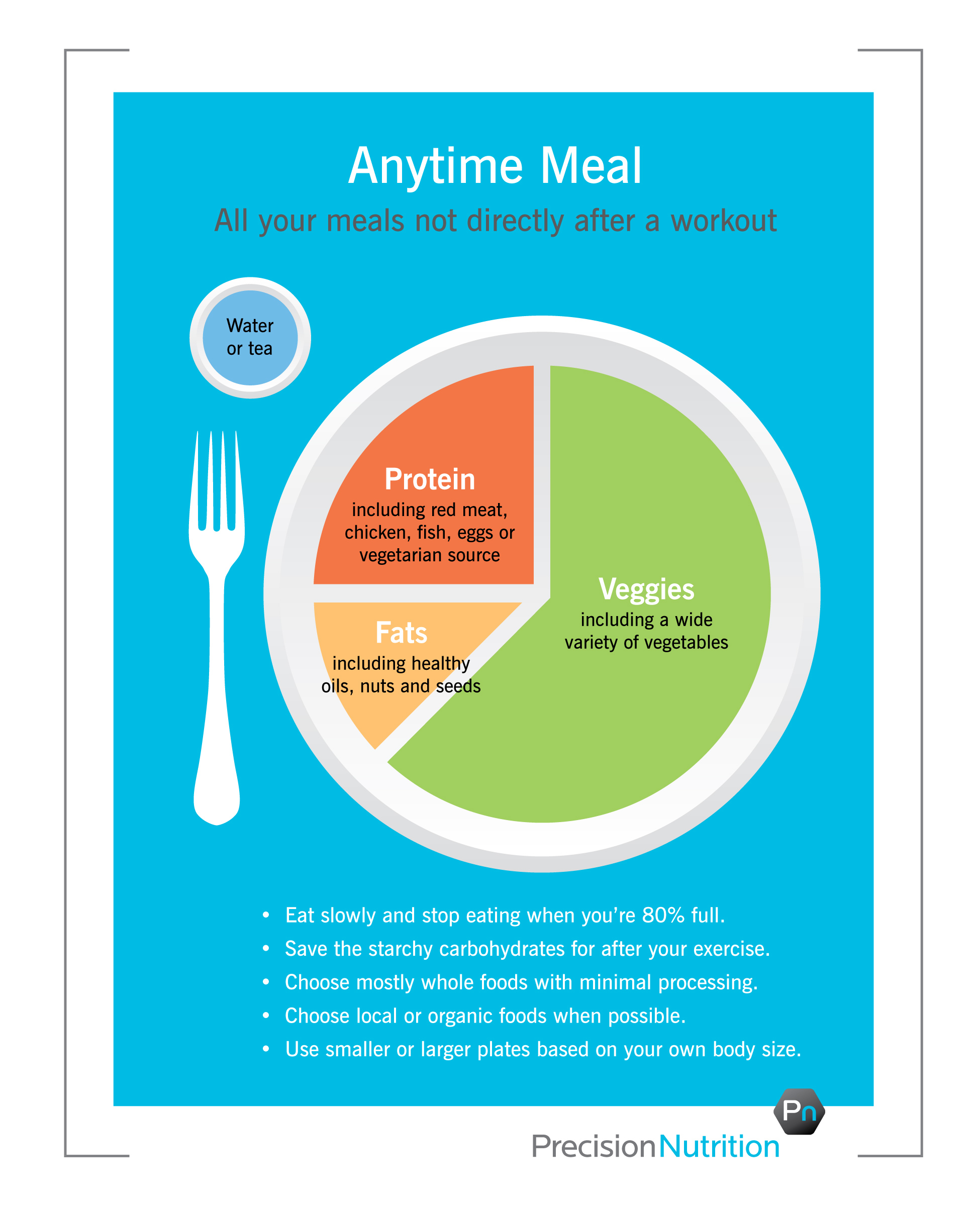 My healthy balanced meal plate template by stacey kotsa | tpt.